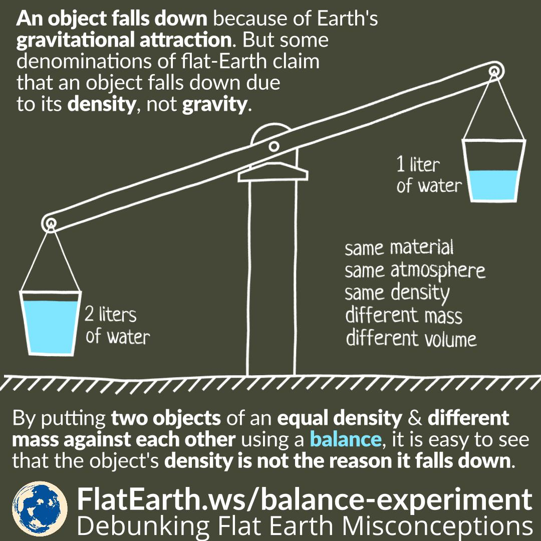 https://flatearth.ws/balance-experiment