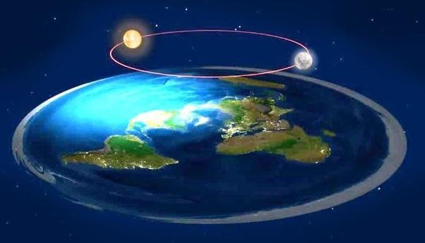 Flat earth local sun