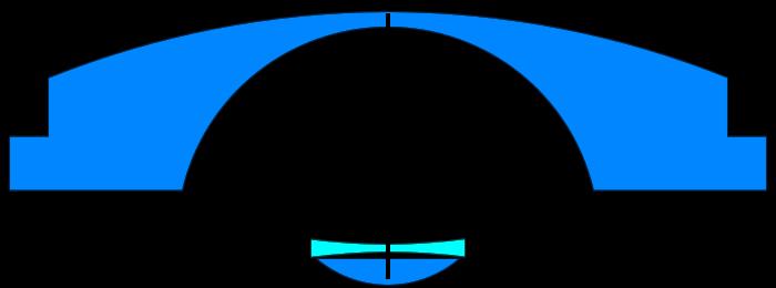 Sky lens